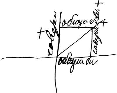 Дневник 1894 г.